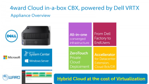 4ward-Cloud-in-a-box-CBX-powered-by-Dell-VRTX-appliance-overview