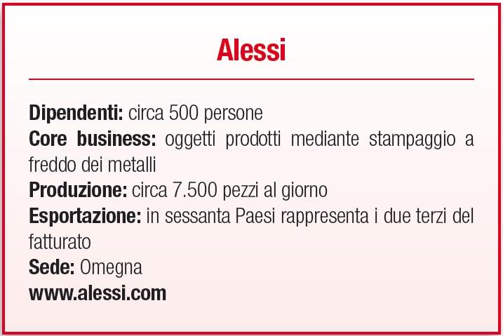 Alessi - scheda