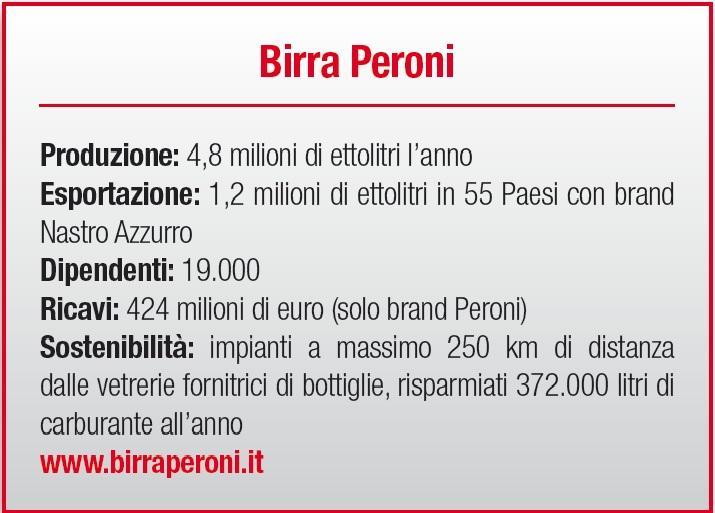 Birra Peroni scheda
