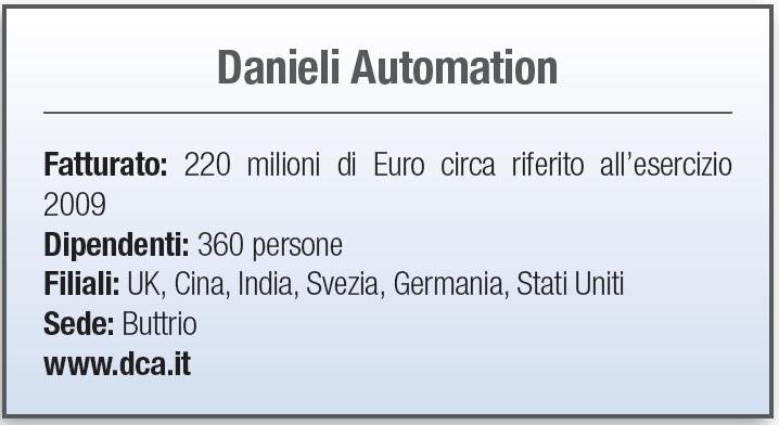 Danieli Automation - scheda