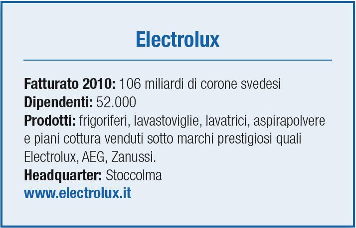 ELECTROLUX scheda
