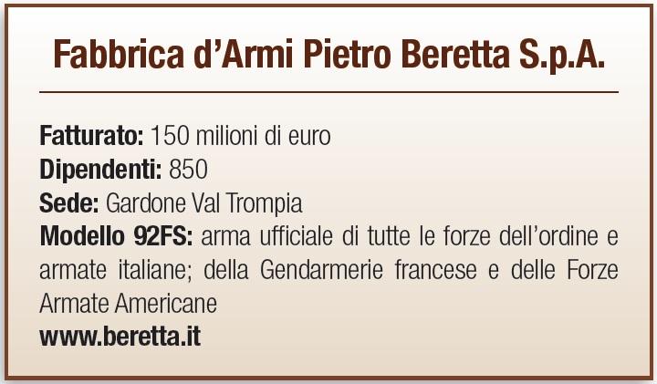Fabbrica Armi Pietro Beretta - scheda
