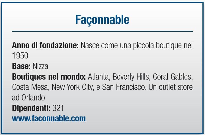 Faconnable - scheda
