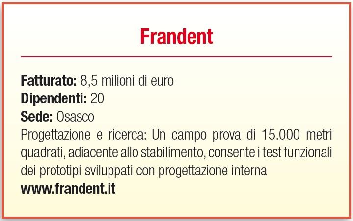 Frandent - scheda
