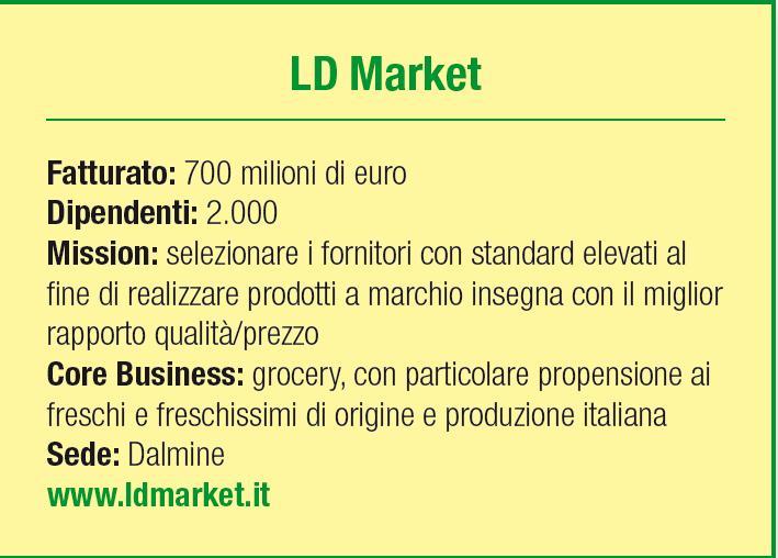 LD Market scheda