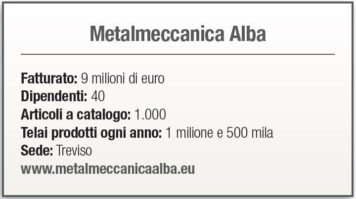 Metalmeccanica Alba - scheda