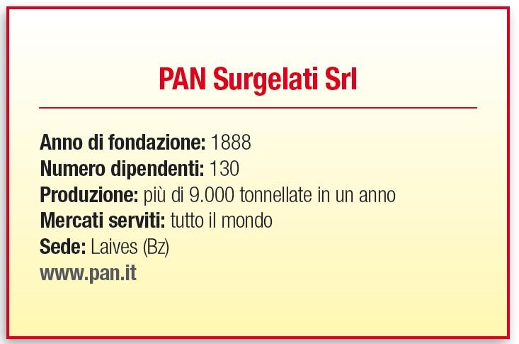 PAN Surgelati scheda