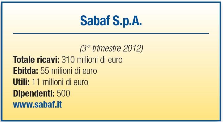 Sabaf - scheda