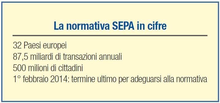 Scheda normativa SEPA