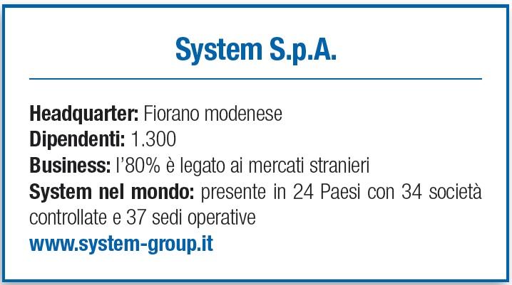 System - scheda