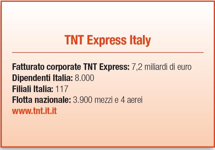 TNT Express scheda
