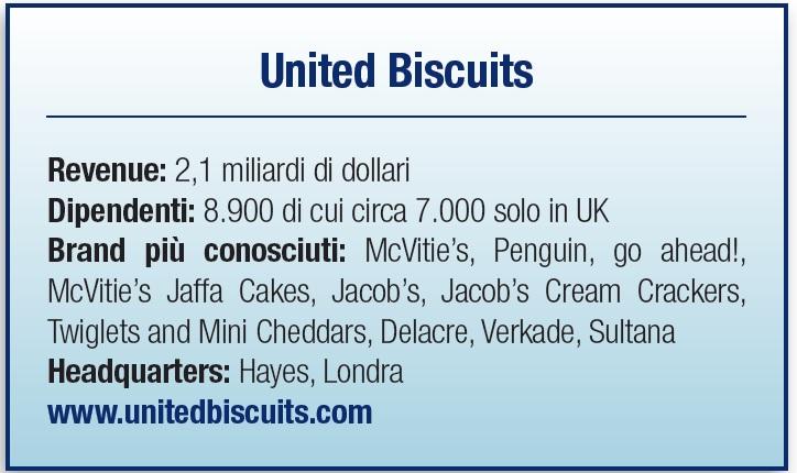 United Biscuits - scheda