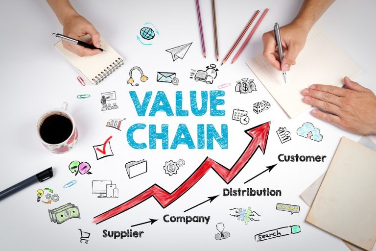 Tesisquare Value chain