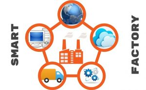 smart factory sistema