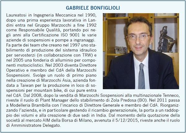 Gabriel Brambilla