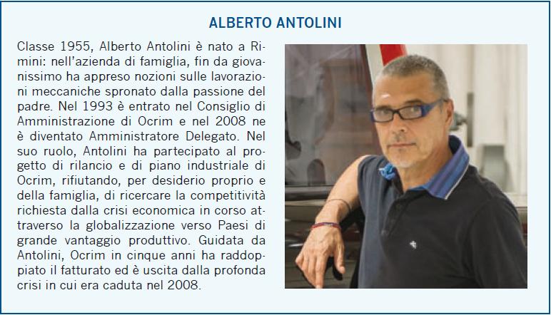 Alberto Antolini